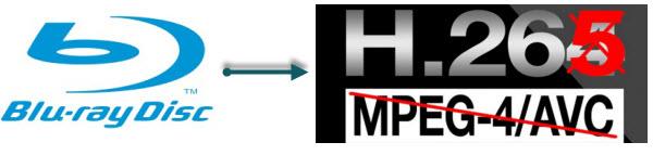 Rip Blu-ray to H.265/HEVC