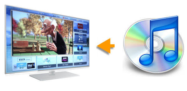 samsung smart tv watch itunes movied