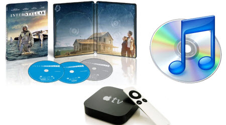 Convert 2D/3D Blu-ray collection into iTunes