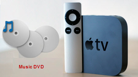 Convert music DVD to Apple TV for playback on Mac