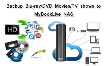 Multimedia Hive » Latest Tech Info and Solutions for Movie